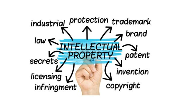 Graphic To Set Up A New Business Showing A Hand Writing Intellectual Property And Other Elements Needed