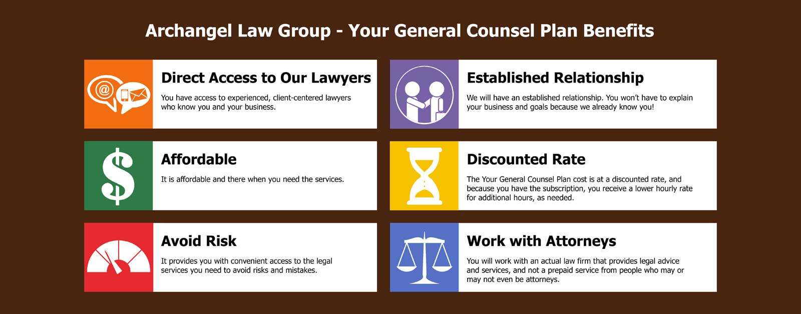 Archangel Law Group's Legal Subscription Service graphic showing the benefits